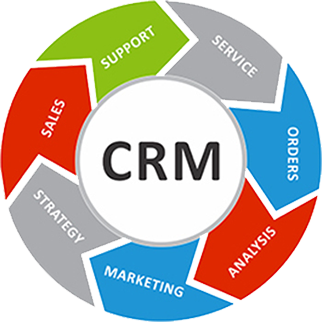 crm software free download