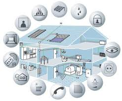 Open source building management system software download free